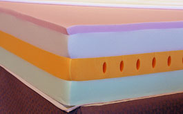 Mattress foam layers